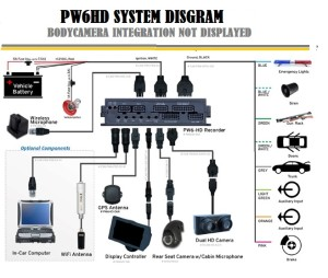 PW6HD SYSTEM DIAGRAM_without Bodycamera Integration